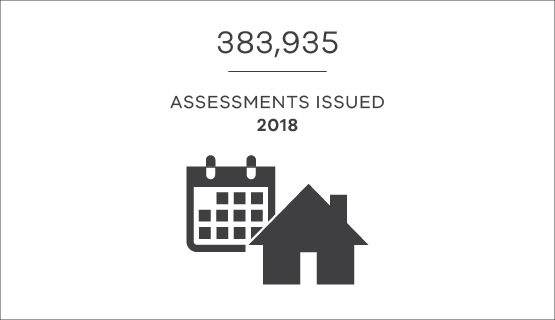 383,935 land tax assessments issued in 2018