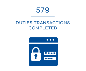 579 duties transactions completed