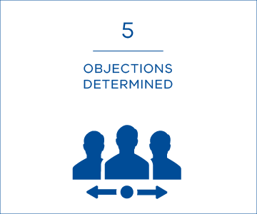 5 objections determined