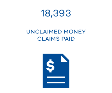 18,393 unclaimed money claims paid