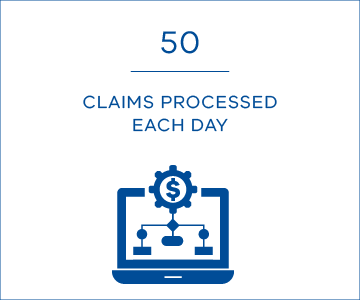 50 claims processed each day